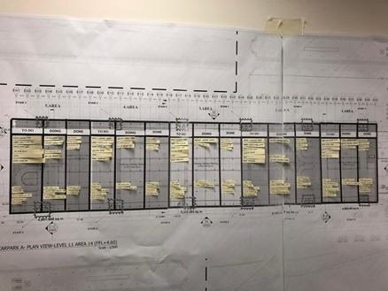 inşaat sektörü proje yönetiminde şeffaflık sağlayan kanban board